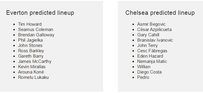 Everton vs Chelsea Predicted Lineups